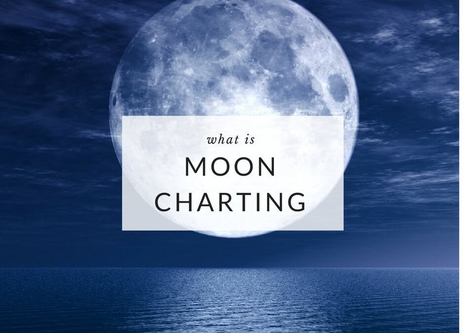 What is Moon Charting?
