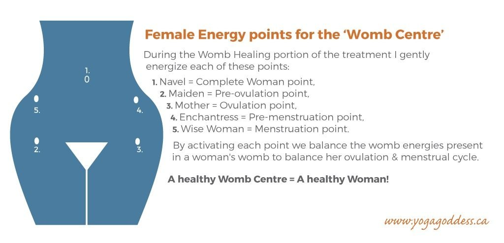 What is a Womb Blessing   Really? - Yoga Goddess